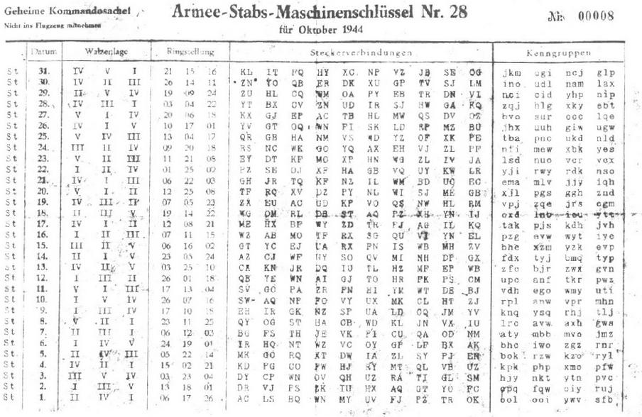 Klucze określające ustawienia maszyny miały postać książki wypełnionej tabelami.