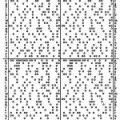 Grafika prezentująca płachty Zygalskiego będącymi arkuszami papieru z otworami w miejscach, w których szyfr Enigmy wykazywał specyficzną własność.